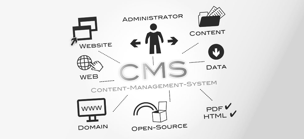 Content Management System (CMS) von PC Service Berlin